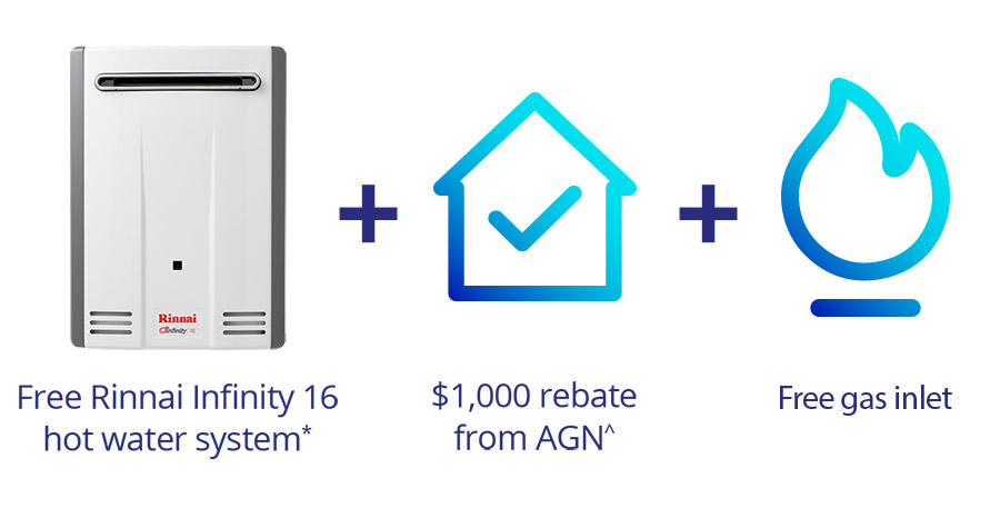 AGL REES Gas Hot Water System Offer Rinnai Infinity 16